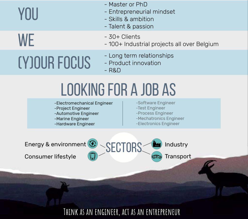 Engibex career information