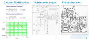 Mechanical development of spatial equipment